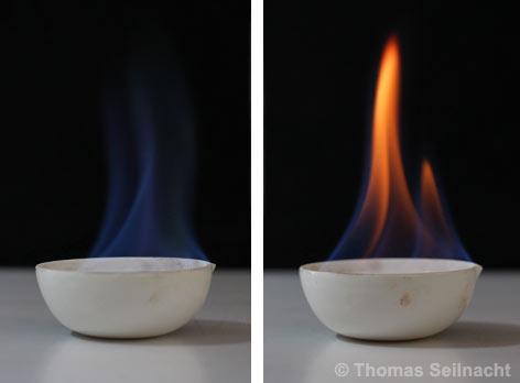 Methanol Verbrennung