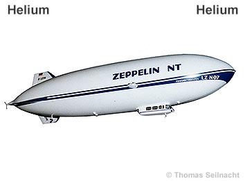 Helium verwendung