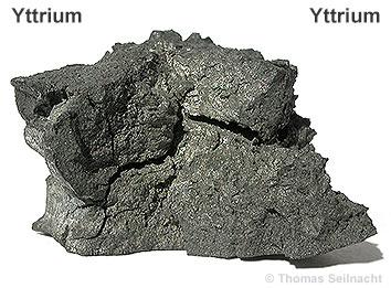 Periodensystem Yttrium