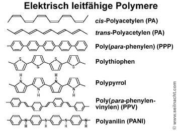 Elektrisch leitende polymere