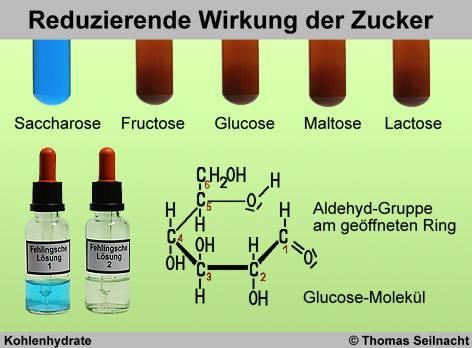 aldehyd