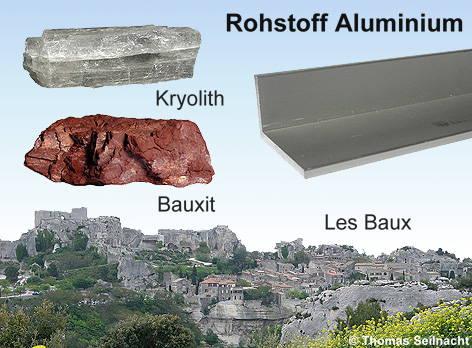 Schmelzfluss-Elektrolyse zur Aluminiumgewinnung