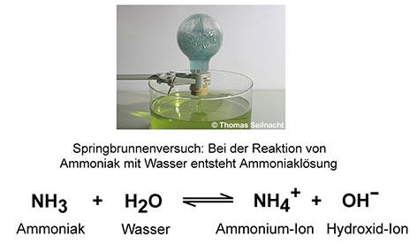 dissoziation chemie definition