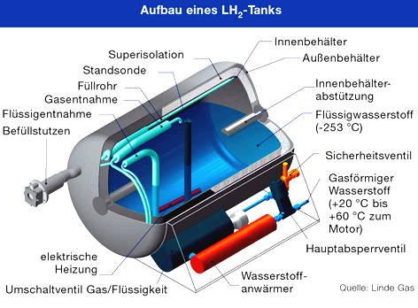 Auto Bild Lexikon