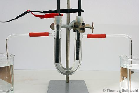 Beliebt Experimente mit Wasserstoff HH21