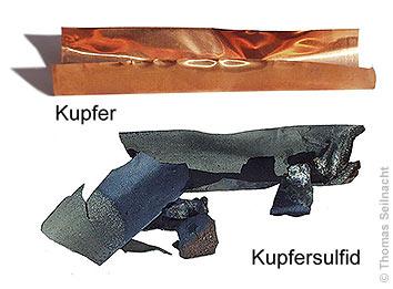 Kupfersulfid